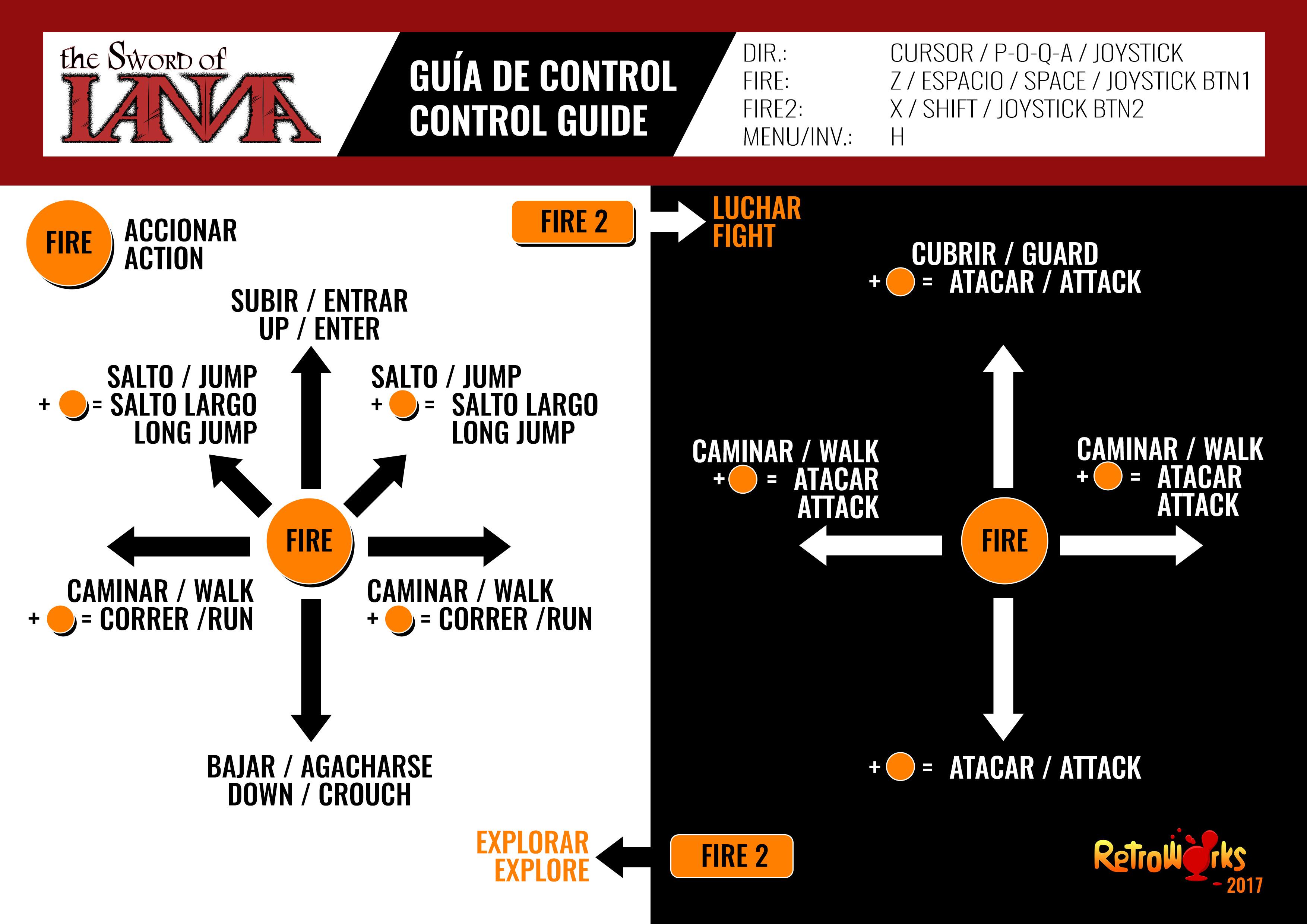 Esquema de control MSX2